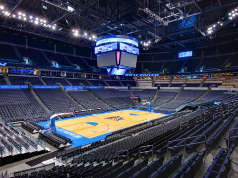 Thunder Chesapeake Arena